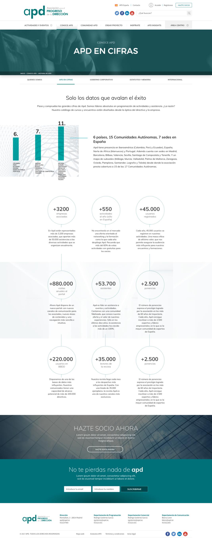 Diseño web APD