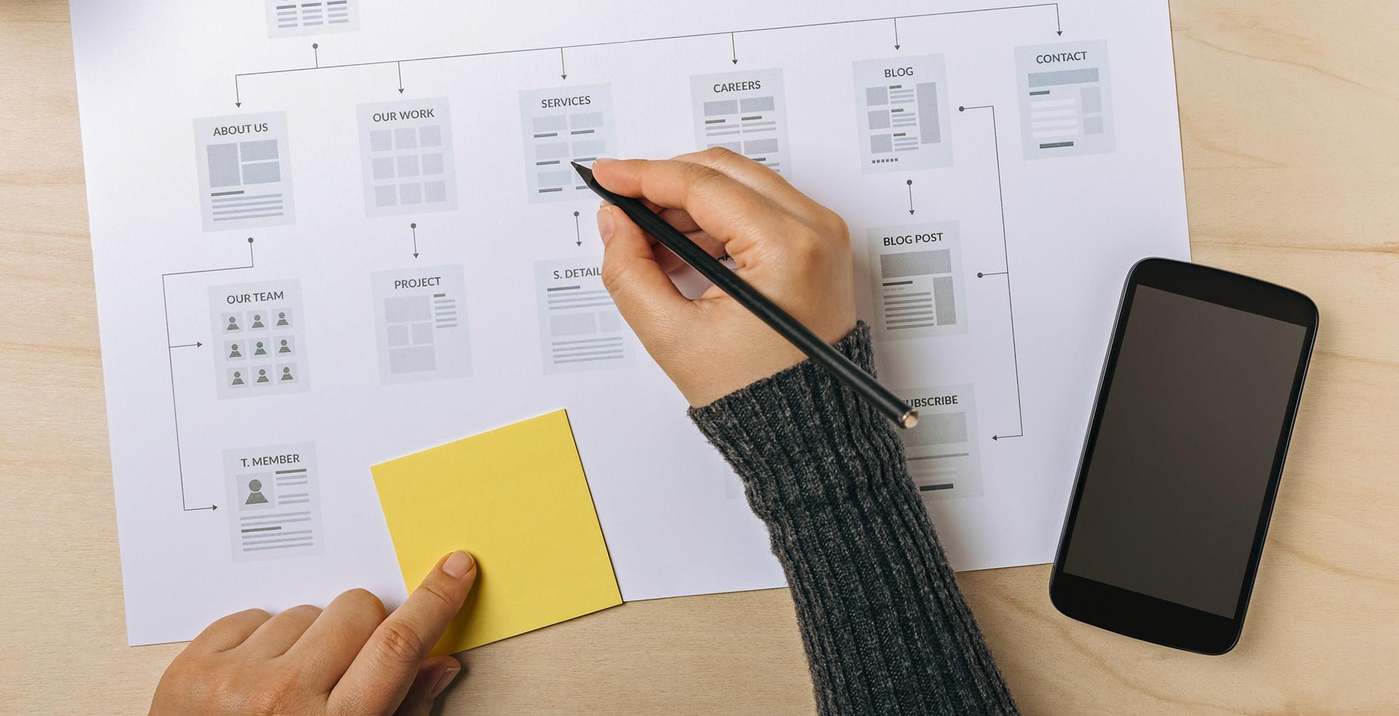 ¿Qué es UX Writing y cómo puede beneficiar a tu empresa?